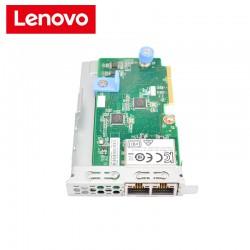 Lenovo ThinkSystem 1Gb...